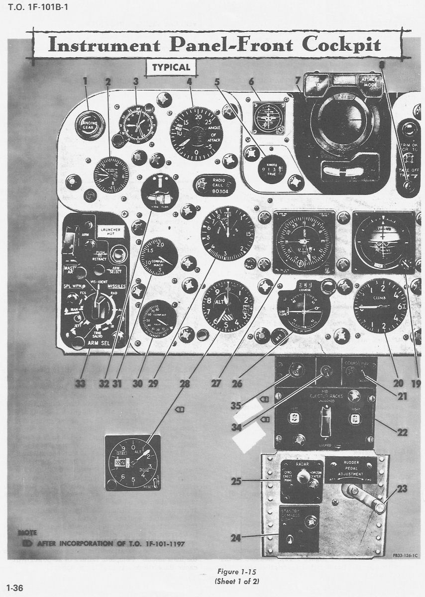 Mcdonnell F 101b Voodoo Cockpit Layout