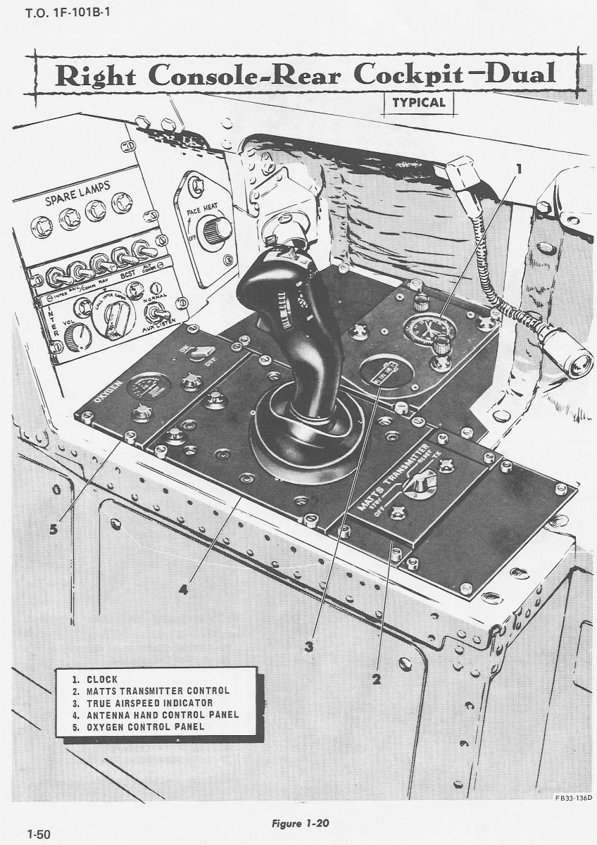 What Is Voodoo >> McDonnell F-101B Voodoo Cockpit Layout