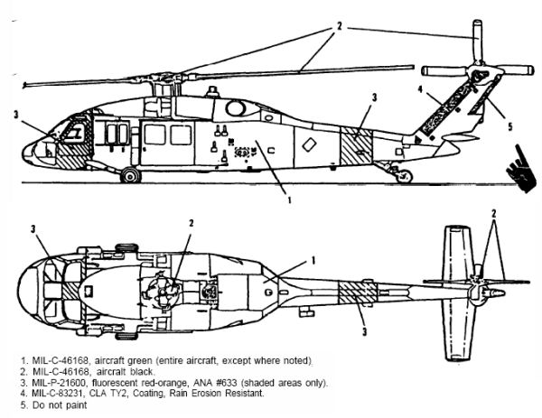 Sikorsky UH-60 Blackhawk Non-Tactical Color Profile and Paint Guide