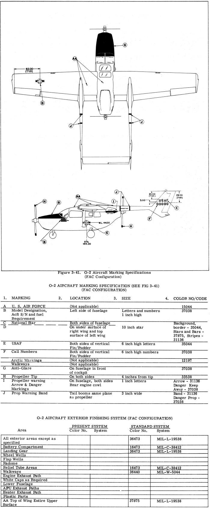 Cessna o 2 skymaster usaf standard colors profile and paint guide akan aki gunze humbrol tamiya testors vallejo geenschuldenfo Choice Image