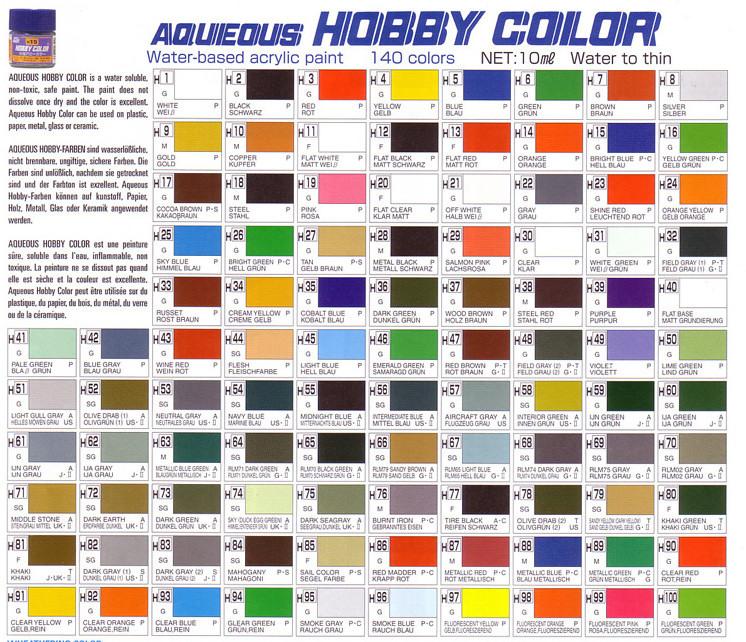 Gunze Sangyo Aqueous Hobby Color Cross Reference